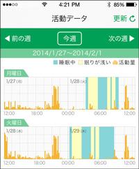 カラダフィット 睡眠グラフ
